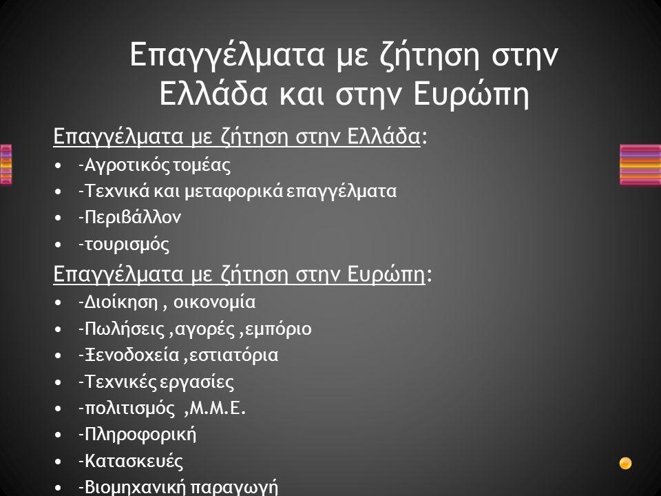 Επαγγέλματα με ζήτηση στην Ελλάδα: -Αγροτικός τομέας -Τεχνικά και μεταφορικά επαγγέλματα -Περιβάλλον -τουρισμός Επαγγέλματα με ζήτηση στην Ευρώπη: -Δι