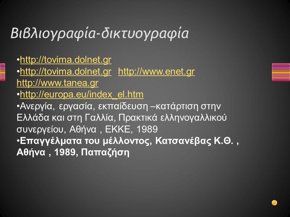 Βιβλιογραφία-δικτυογραφία http://tovima.dolnet.grhttp://tovima.dolnet.gr http://tovima.dolnet.gr http://www.enet.gr http://www.tanea.grhttp://tovima.d