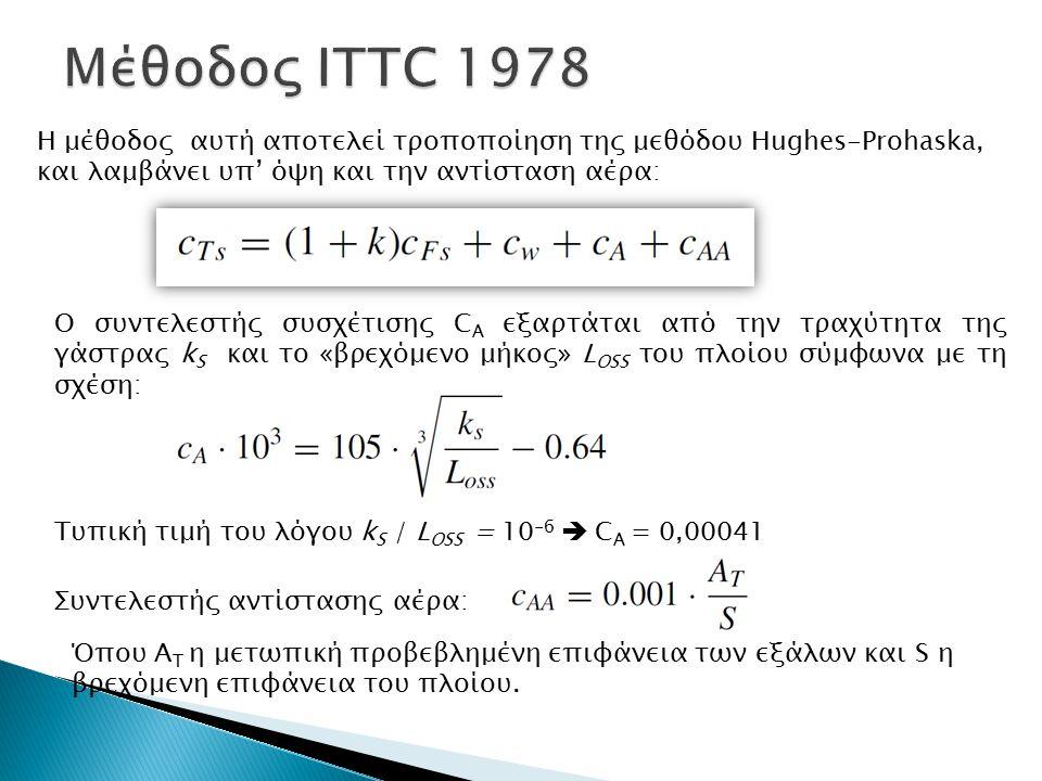 Η μέθοδος αυτή αποτελεί τροποποίηση της μεθόδου Hughes-Prohaska, και λαμβάνει υπ' όψη και την αντίσταση αέρα: Ο συντελεστής συσχέτισης C A εξαρτάται α