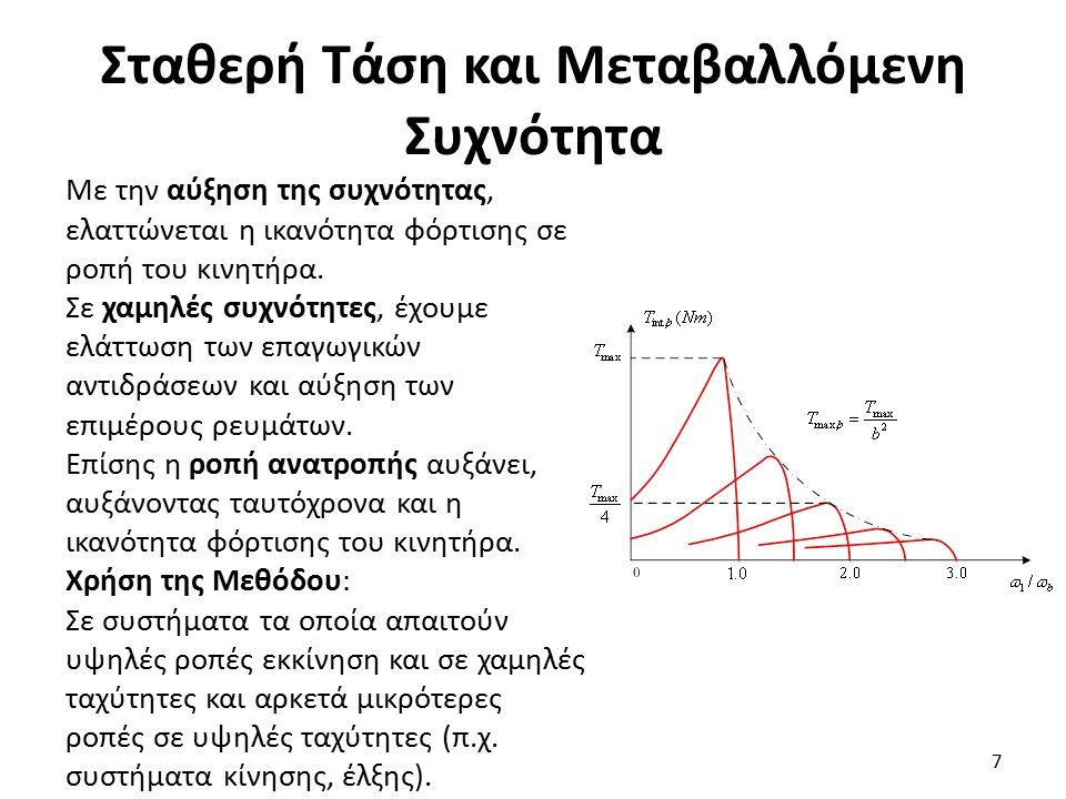 Επίδραση της Ρύθμισης του Λόγου V/f 8 Για την αποδοτικότερη χρησιμοποίηση των μαγνητικών χαρακτηριστικών του σιδηρομαγνητικού κυκλώματος, στα συστήματα ελέγχου των στροφών των ασύγχρονων κινητήρων, η μεταβολή της συχνότητας συνοδεύεται από ανάλογη μεταβολή του μεγέθους της τάσης τροφοδοσίας, έτσι ώστε η μαγνητική ροή στο διάκενο να διατηρείται στη μέγιστη δυνατή τιμή.