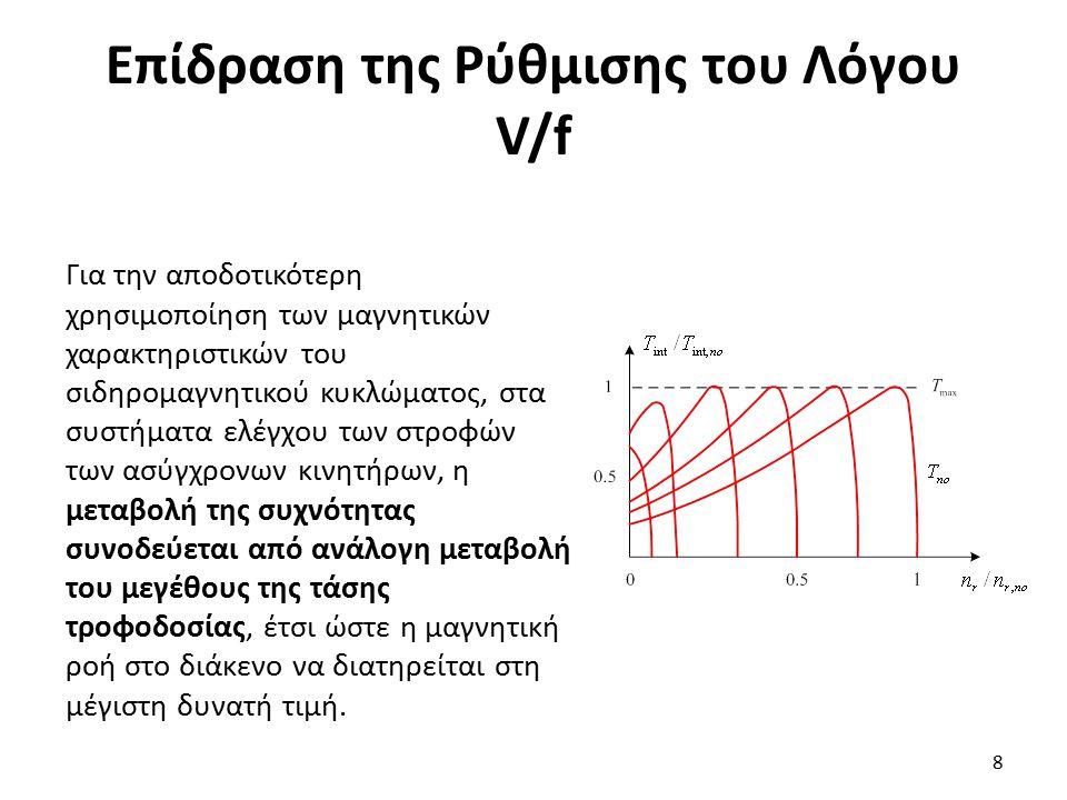 Επίδραση της Ρύθμισης του Λόγου V/f 8 Για την αποδοτικότερη χρησιμοποίηση των μαγνητικών χαρακτηριστικών του σιδηρομαγνητικού κυκλώματος, στα συστήματ