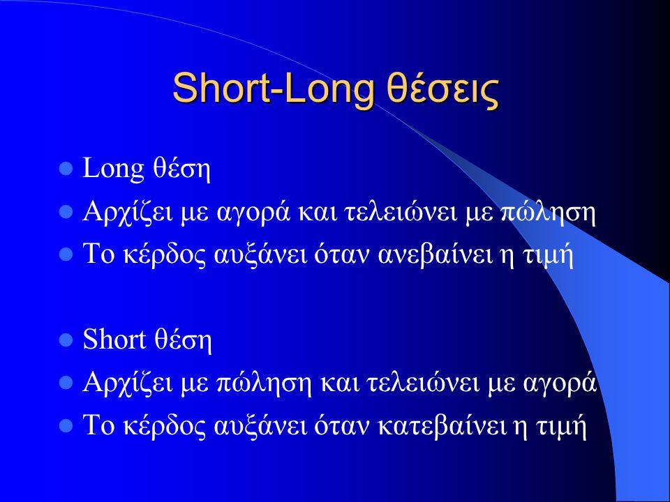 Short-Long θέσεις Long θέση Αρχίζει με αγορά και τελειώνει με πώληση Το κέρδος αυξάνει όταν ανεβαίνει η τιμή Short θέση Αρχίζει με πώληση και τελειώνει με αγορά Το κέρδος αυξάνει όταν κατεβαίνει η τιμή
