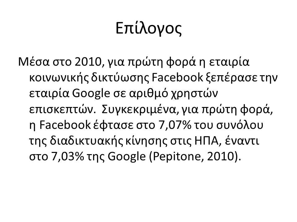 Επίλογος Μέσα στο 2010, για πρώτη φορά η εταιρία κοινωνικής δικτύωσης Facebook ξεπέρασε την εταιρία Google σε αριθμό χρηστών επισκεπτών.