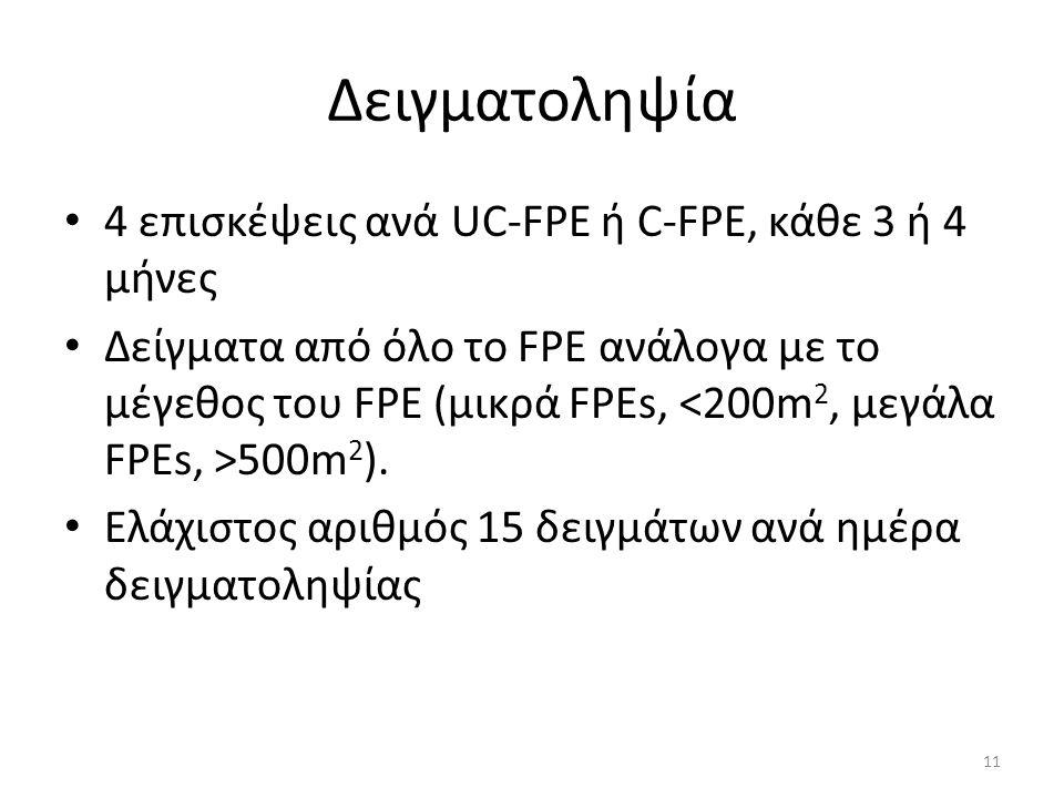 Δειγματοληψία 4 επισκέψεις ανά UC-FPE ή C-FPE, κάθε 3 ή 4 μήνες Δείγματα από όλο το FPE ανάλογα με το μέγεθος του FPE (μικρά FPEs, 500m 2 ).