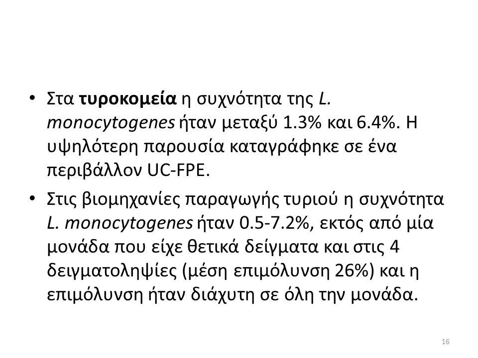 Στα τυροκομεία η συχνότητα της L. monocytogenes ήταν μεταξύ 1.3% και 6.4%.