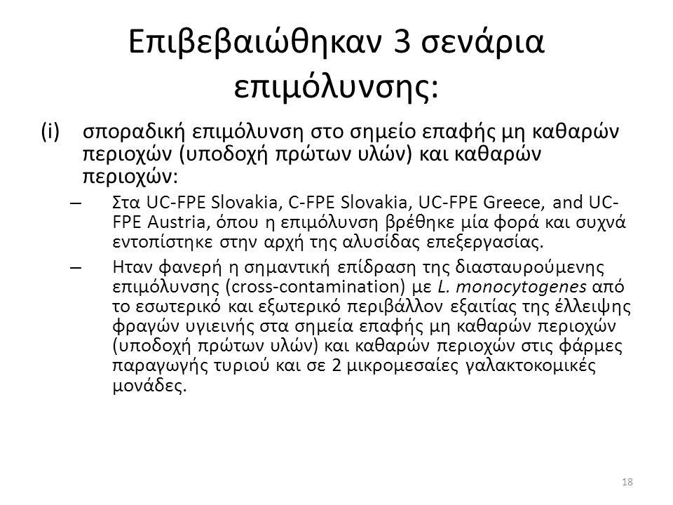 Επιβεβαιώθηκαν 3 σενάρια επιμόλυνσης: (i)σποραδική επιμόλυνση στο σημείο επαφής μη καθαρών περιοχών (υποδοχή πρώτων υλών) και καθαρών περιοχών: – Στα UC-FPE Slovakia, C-FPE Slovakia, UC-FPE Greece, and UC- FPE Austria, όπου η επιμόλυνση βρέθηκε μία φορά και συχνά εντοπίστηκε στην αρχή της αλυσίδας επεξεργασίας.