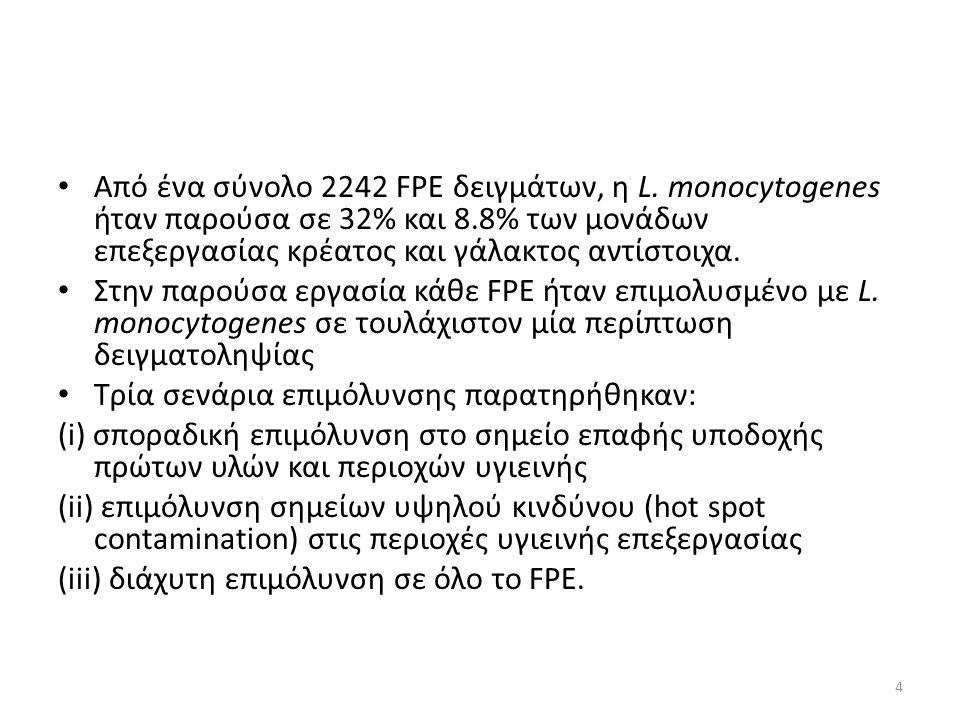 Από ένα σύνολο 2242 FPE δειγμάτων, η L.