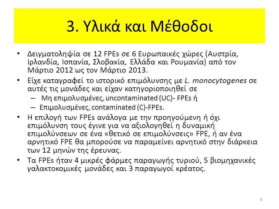 3. Υλικά και Μέθοδοι Δειγματοληψία σε 12 FPEs σε 6 Ευρωπαικές χώρες (Αυστρία, Ιρλανδία, Ισπανία, Σλοβακία, Ελλάδα και Ρουμανία) από τον Μάρτιο 2012 ως