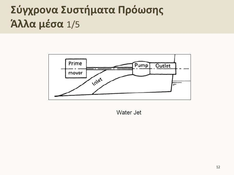 Σύγχρονα Συστήματα Πρόωσης Άλλα μέσα 1/5 12 Water Jet