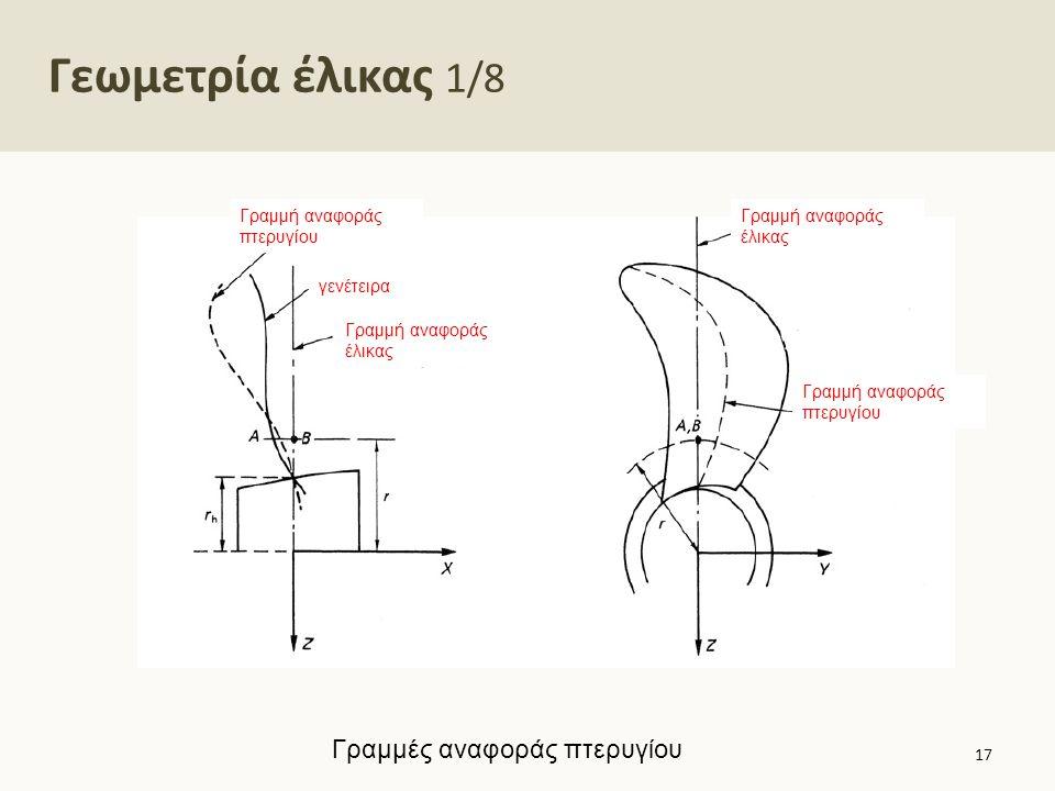 Γεωμετρία έλικας 1/8 Γραμμή αναφοράς έλικας γενέτειρα Γραμμή αναφοράς πτερυγίου Γραμμή αναφοράς έλικας Γραμμή αναφοράς πτερυγίου 17 Γραμμές αναφοράς π