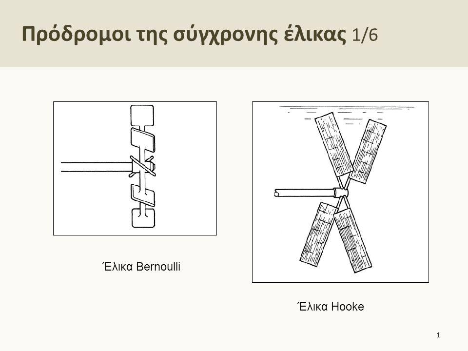 Πρόδρομοι της σύγχρονης έλικας 1/6 1 Έλικα Hooke Έλικα Bernoulli