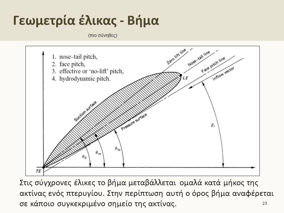 Γεωμετρία έλικας - Βήμα (πιο σύνηθες) 23 Στις σύγχρονες έλικες το βήμα μεταβάλλεται ομαλά κατά μήκος της ακτίνας ενός πτερυγίου. Στην περίπτωση αυτή ο