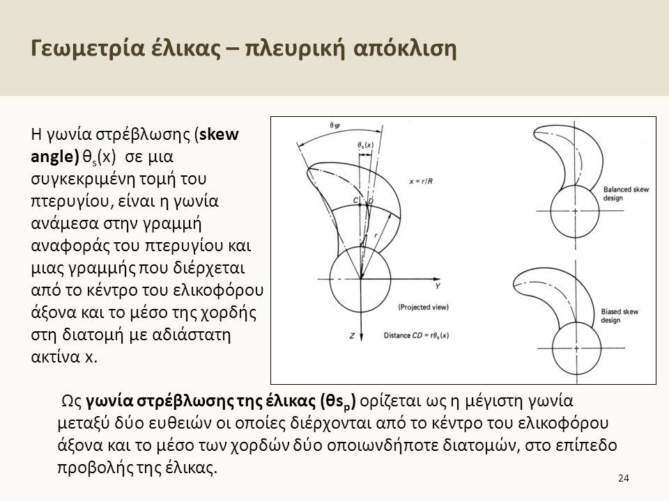 Γεωμετρία έλικας – πλευρική απόκλιση Η γωνία στρέβλωσης (skew angle) θ s (x) σε μια συγκεκριμένη τομή του πτερυγίου, είναι η γωνία ανάμεσα στην γραμμή