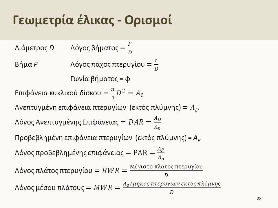 Γεωμετρία έλικας - Ορισμοί 28