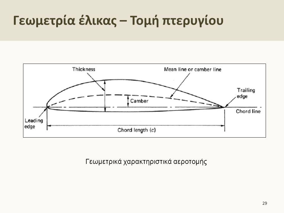 Γεωμετρία έλικας – Τομή πτερυγίου 29 Γεωμετρικά χαρακτηριστικά αεροτομής