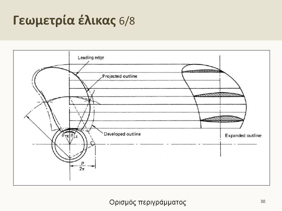 Γεωμετρία έλικας 6/8 30 Ορισμός περιγράμματος