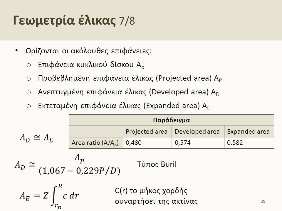 Γεωμετρία έλικας 7/8 Ορίζονται οι ακόλουθες επιφάνειες: o Επιφάνεια κυκλικού δίσκου A o o Προβεβλημένη επιφάνεια έλικας (Projected area) A P o Ανεπτυγ
