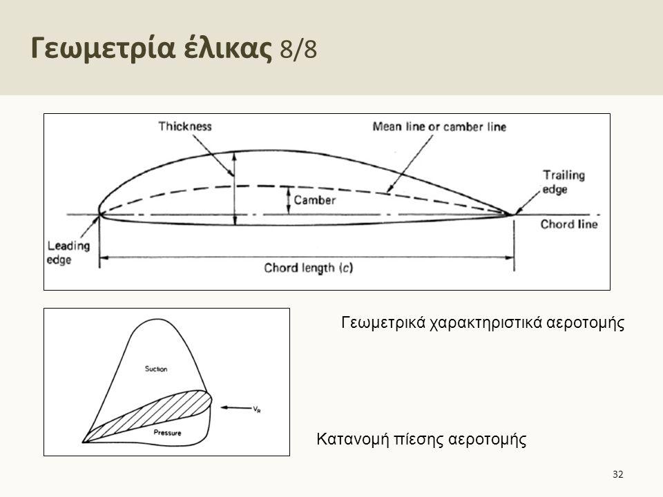 Γεωμετρία έλικας 8/8 32 Κατανομή πίεσης αεροτομής Γεωμετρικά χαρακτηριστικά αεροτομής