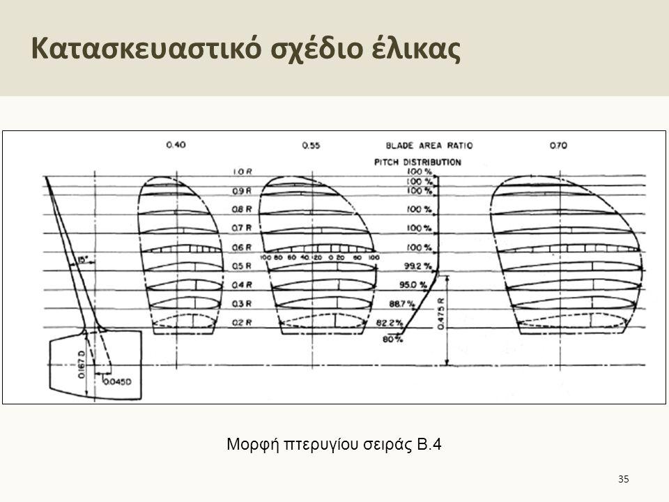Κατασκευαστικό σχέδιο έλικας 35 Μορφή πτερυγίου σειράς Β.4