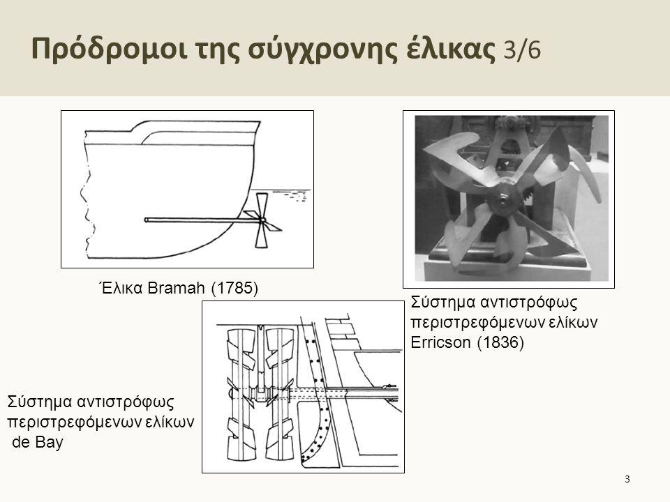 Πρόδρομοι της σύγχρονης έλικας 3/6 3 Έλικα Bramah (1785) Σύστημα αντιστρόφως περιστρεφόμενων ελίκων Erricson (1836) Σύστημα αντιστρόφως περιστρεφόμενω
