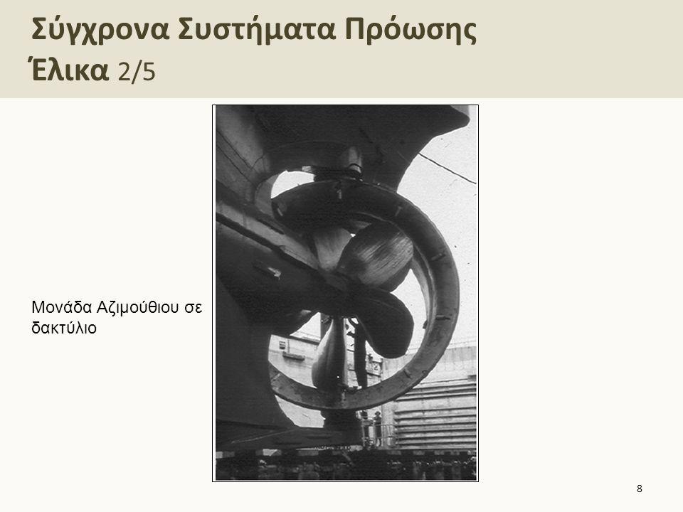 Σύγχρονα Συστήματα Πρόωσης Έλικα 2/5 8 Μονάδα Αζιμούθιου σε δακτύλιο