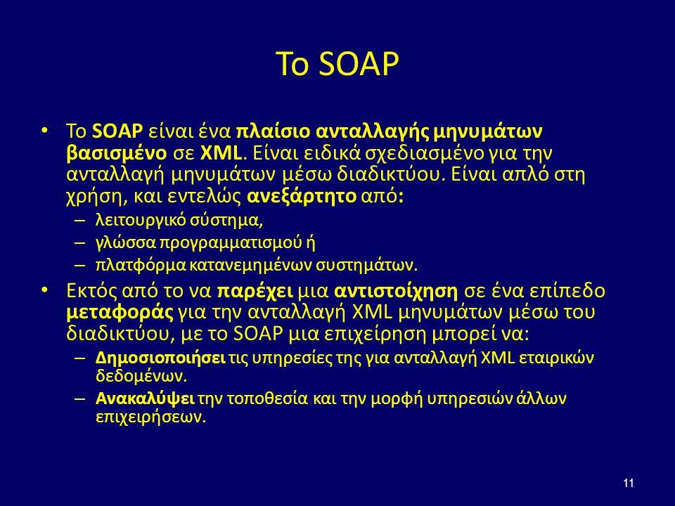 11 To SOAP Το SOAP είναι ένα πλαίσιο ανταλλαγής μηνυμάτων βασισμένο σε XML.