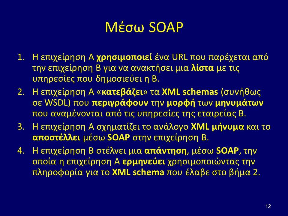 12 Μέσω SOAP 1.Η επιχείρηση Α χρησιμοποιεί ένα URL που παρέχεται από την επιχείρηση Β για να ανακτήσει μια λίστα με τις υπηρεσίες που δημοσιεύει η Β.