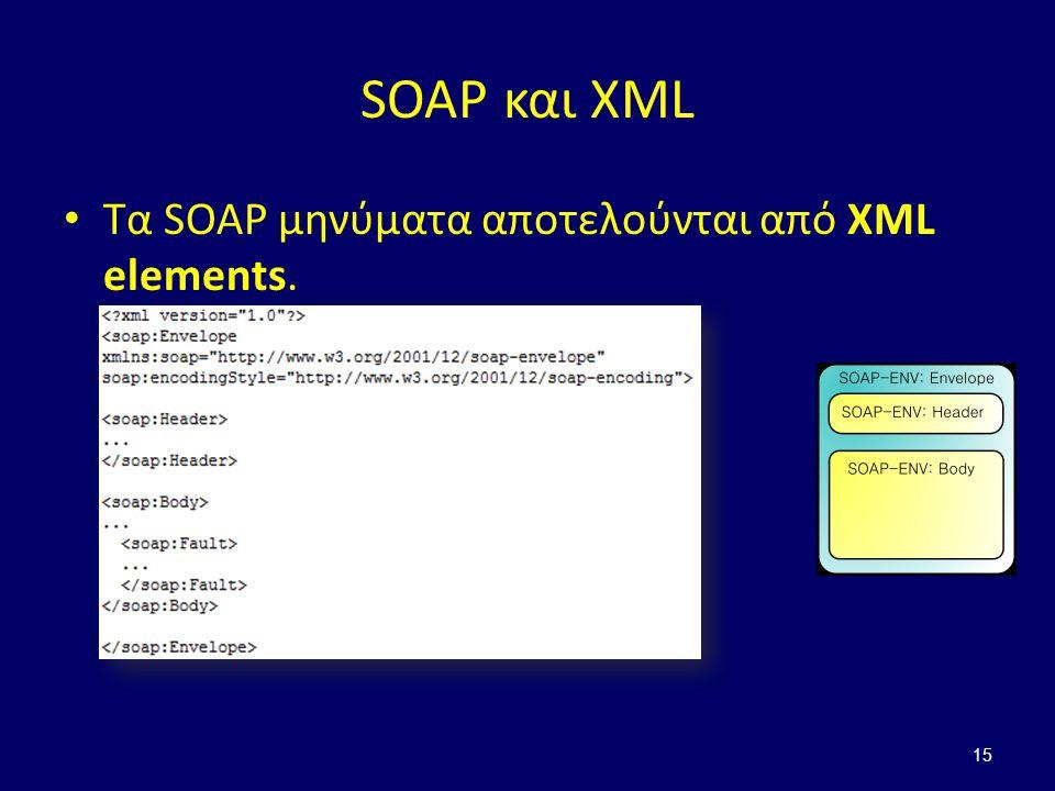 15 SOAP και XML Τα SOAP μηνύματα αποτελούνται από XML elements.