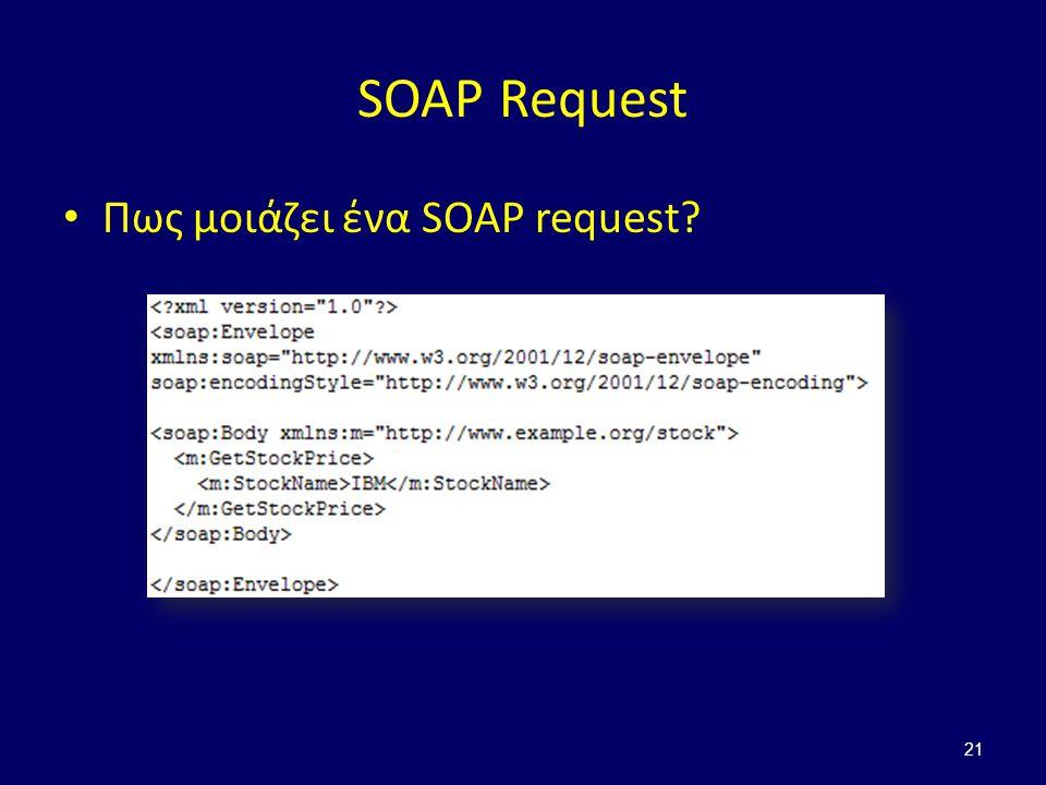 21 SOAP Request Πως μοιάζει ένα SOAP request?