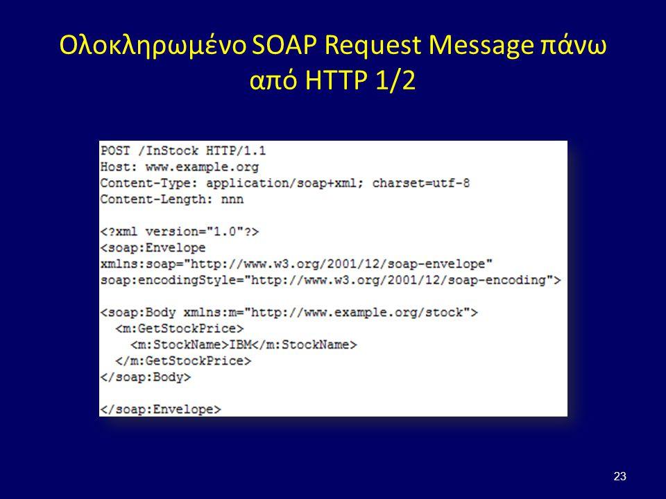 Ολοκληρωμένο SOAP Request Message πάνω από HTTP 1/2 23
