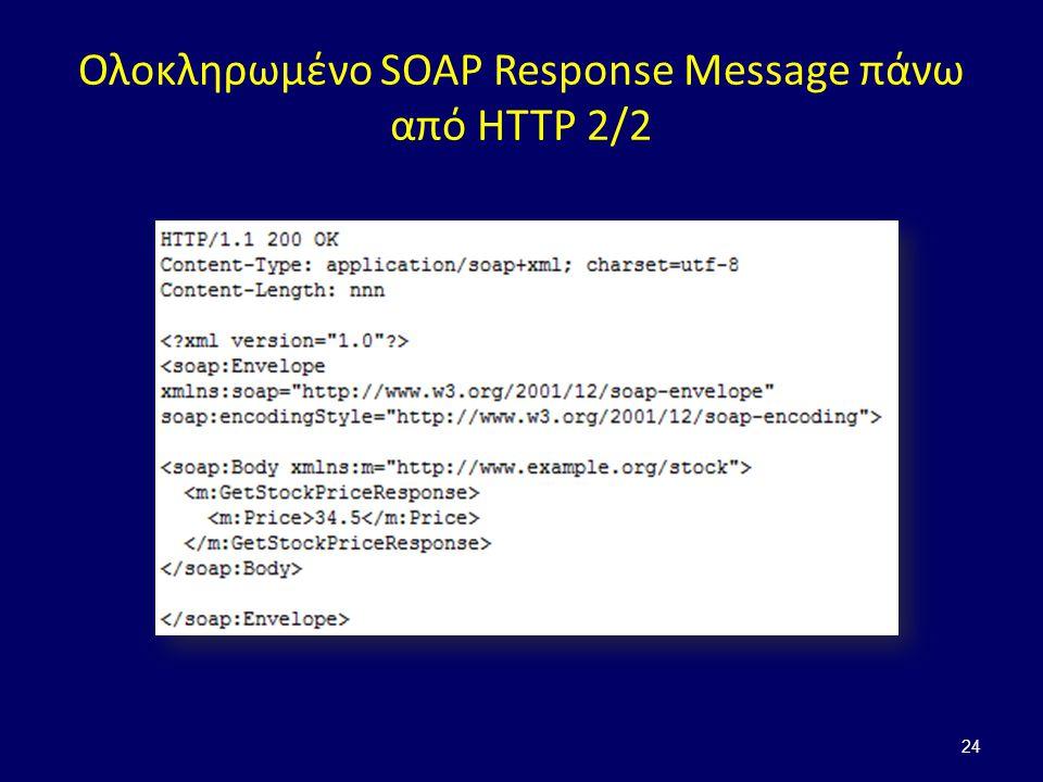 Ολοκληρωμένο SOAP Response Message πάνω από HTTP 2/2 24