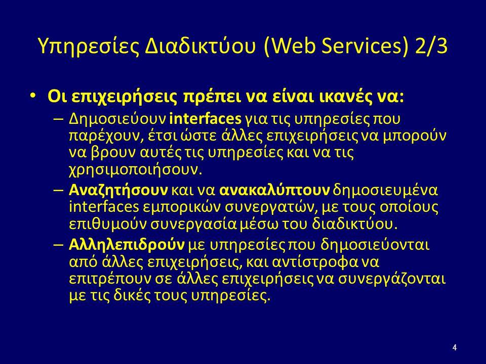 Υπηρεσίες Διαδικτύου (Web Services) 2/3 Οι επιχειρήσεις πρέπει να είναι ικανές να: – Δημοσιεύουν interfaces για τις υπηρεσίες που παρέχουν, έτσι ώστε άλλες επιχειρήσεις να μπορούν να βρουν αυτές τις υπηρεσίες και να τις χρησιμοποιήσουν.