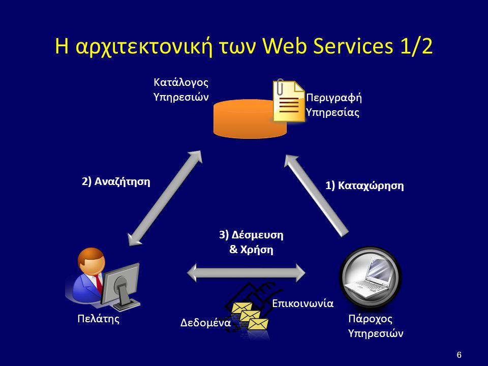 Οι SOAP πλατφόρμες Apache Axis – Από τα πιο διαδεδομένα σήμερα..NET – Τα Components είναι προσβάσιμα δικτυακά …… Υπάρχει υλοποιημένο στις περισσότερες γλώσσες προγραμματισμού.