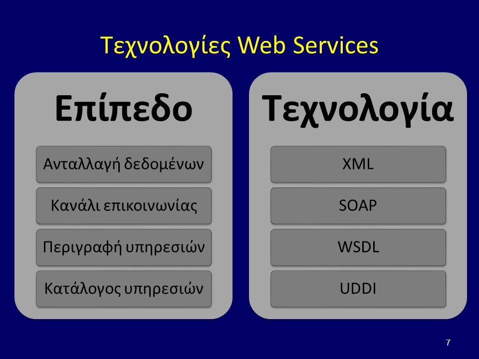Τεχνολογίες Web Services Επίπεδο Ανταλλαγή δεδομένωνΚανάλι επικοινωνίαςΠεριγραφή υπηρεσιώνΚατάλογος υπηρεσιών Τεχνολογία XMLSOAPWSDLUDDI 7