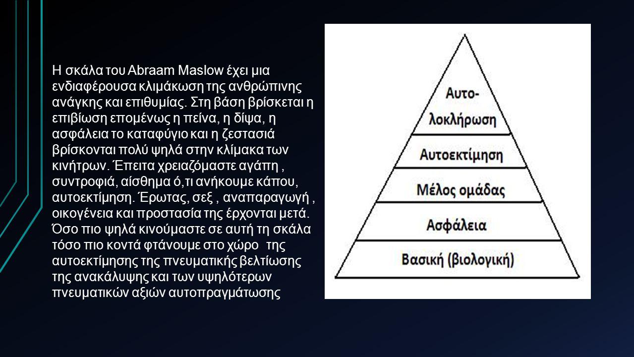 Η σκάλα του Abraam Maslow έχει μια ενδιαφέρουσα κλιμάκωση της ανθρώπινης ανάγκης και επιθυμίας. Στη βάση βρίσκεται η επιβίωση επομένως η πείνα, η δίψα