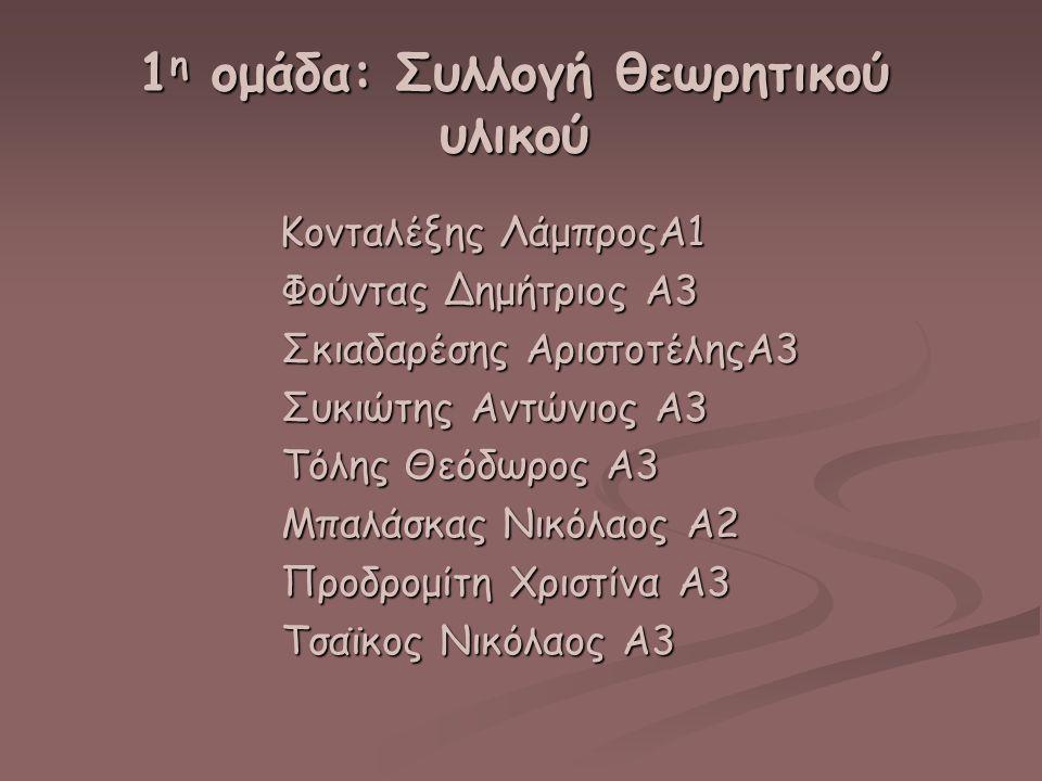 2 η ομάδα: Φύλλα εργασίας: Γαζής Σπυρίδων Α1 Γερούλης Δημήτριος Α1 Ζαφειρούλης Θεόδωρος Α1 Καλποδήμος Γεώργιος Α1 Καράμπαλης Αντώνιος Α1 Παλούκης Νικόλαος A2 Κατσαράς Παναγιώτης Α1 Καψάλη Ευαγγελία Α1 Πραμαγγιούλης Μιχαήλ A3 Καψάλη Νεφέλη Α1 Τόλη Μαρία A3 Καψάλης Παναγιώτης Α1 Κουτρουλού Αμαλία Α2 Πανταζή Σπυριδούλα Α3 Περδικάρη Ελεάννα Α3