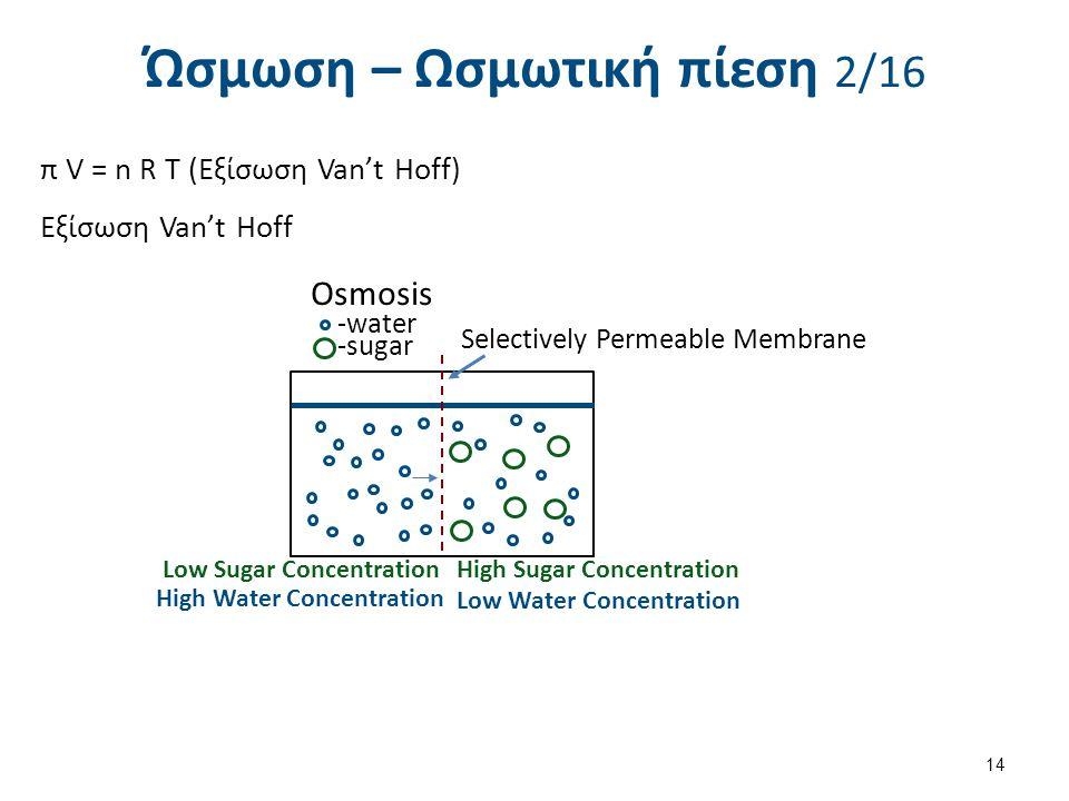Ώσμωση – Ωσμωτική πίεση 3/16 Μεταξύ δύο διαλυμάτων: Ισοτονικά ονομάζονται αν έχουν την ίδια τιμή ωσμωτικής πίεσης.