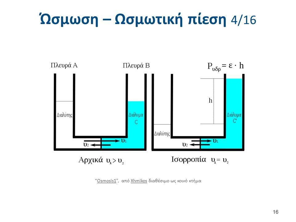 Ώσμωση – Ωσμωτική πίεση 4/16 16 Osmosis1 , από Xhmikos διαθέσιμο ως κοινό κτήμαOsmosis1Xhmikos