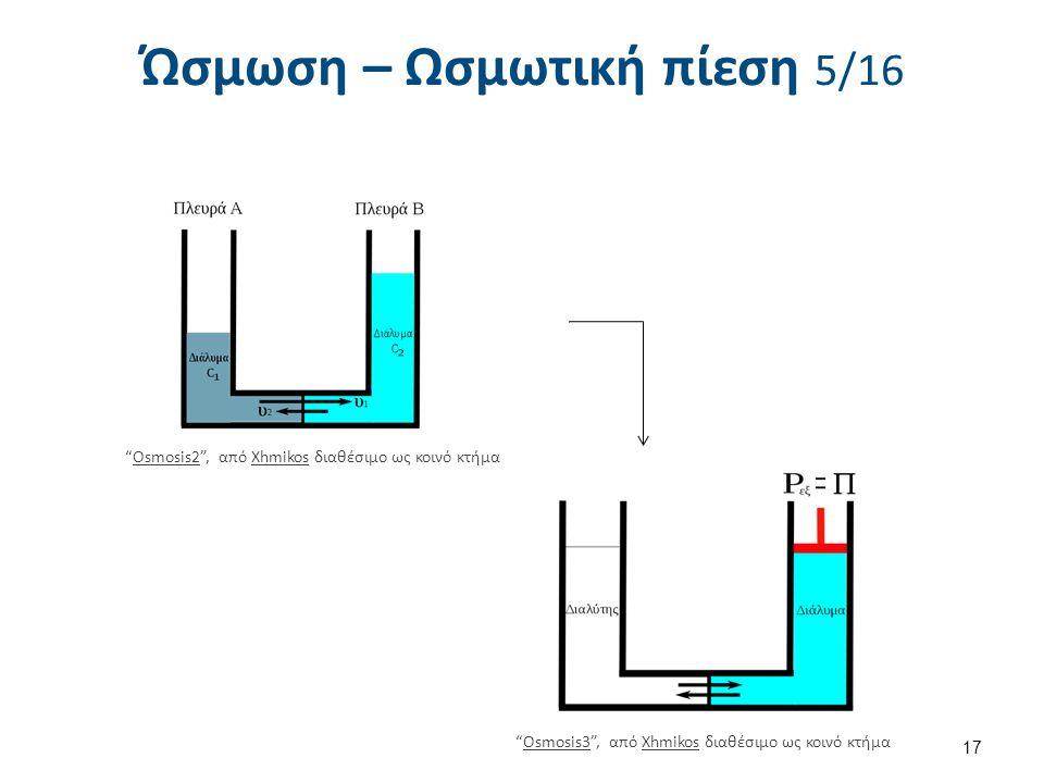 Ώσμωση – Ωσμωτική πίεση 5/16 17 Osmosis2 , από Xhmikos διαθέσιμο ως κοινό κτήμαOsmosis2Xhmikos Osmosis3 , από Xhmikos διαθέσιμο ως κοινό κτήμαOsmosis3Xhmikos