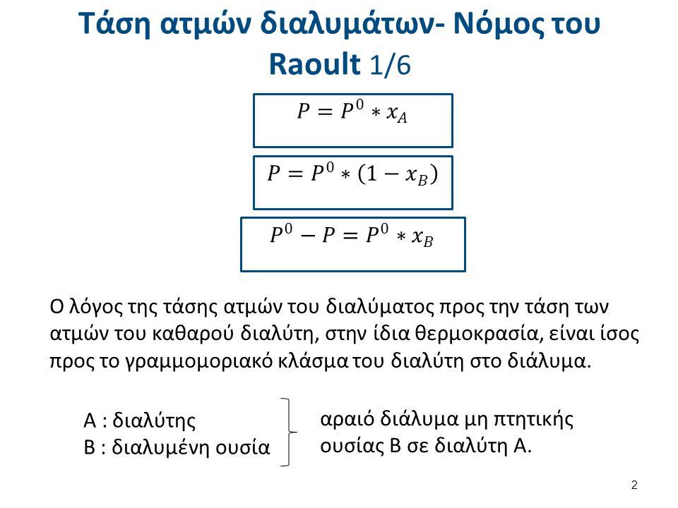 Τάση ατμών διαλυμάτων- Νόμος του Raoult 1/6 2 Ο λόγος της τάσης ατμών του διαλύματος προς την τάση των ατμών του καθαρού διαλύτη, στην ίδια θερμοκρασία, είναι ίσος προς το γραμμομοριακό κλάσμα του διαλύτη στο διάλυμα.