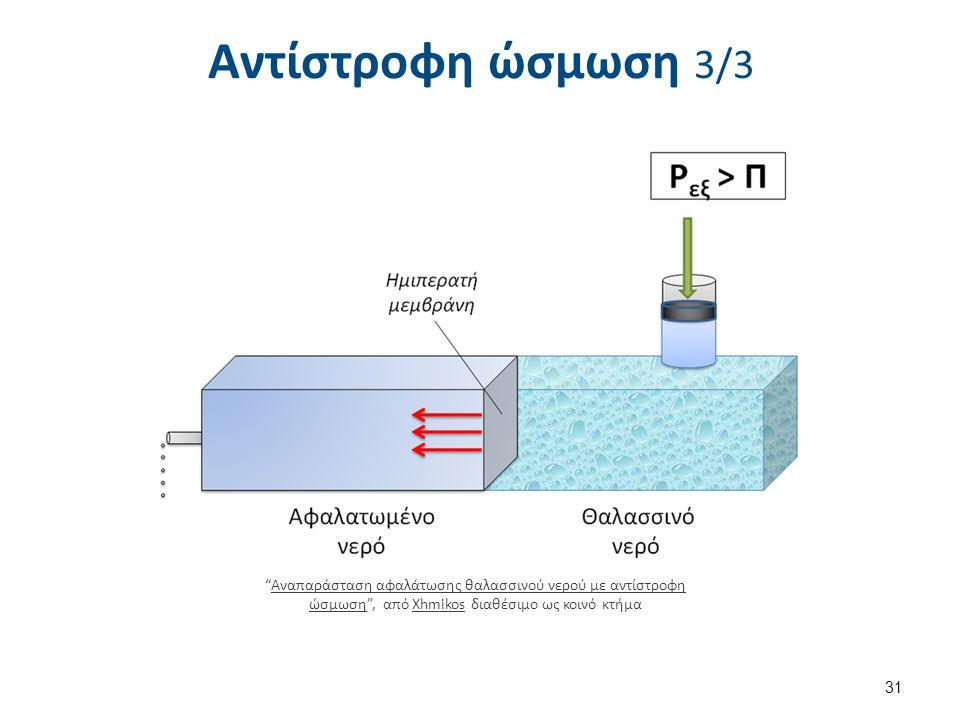 Αντίστροφη ώσμωση 3/3 31 Αναπαράσταση αφαλάτωσης θαλασσινού νερού με αντίστροφη ώσμωση , από Xhmikos διαθέσιμο ως κοινό κτήμαΑναπαράσταση αφαλάτωσης θαλασσινού νερού με αντίστροφη ώσμωσηXhmikos