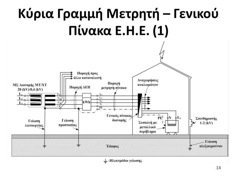 Κύρια Γραμμή Μετρητή – Γενικού Πίνακα Ε.Η.Ε. (1) 14