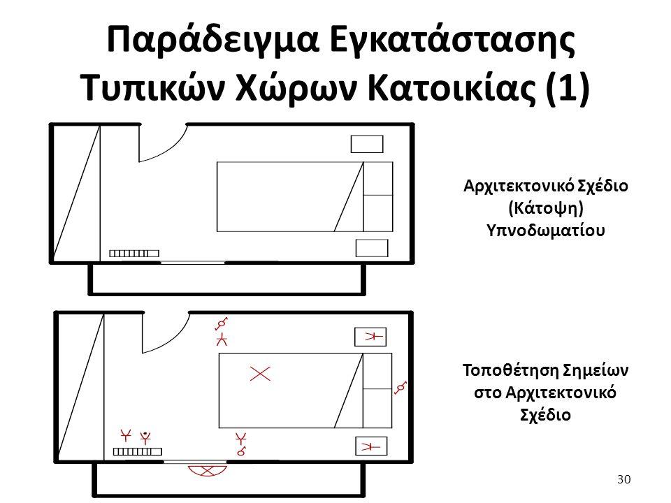 Παράδειγμα Εγκατάστασης Τυπικών Χώρων Κατοικίας (1) 30 Αρχιτεκτονικό Σχέδιο (Κάτοψη) Υπνοδωματίου Τοποθέτηση Σημείων στο Αρχιτεκτονικό Σχέδιο