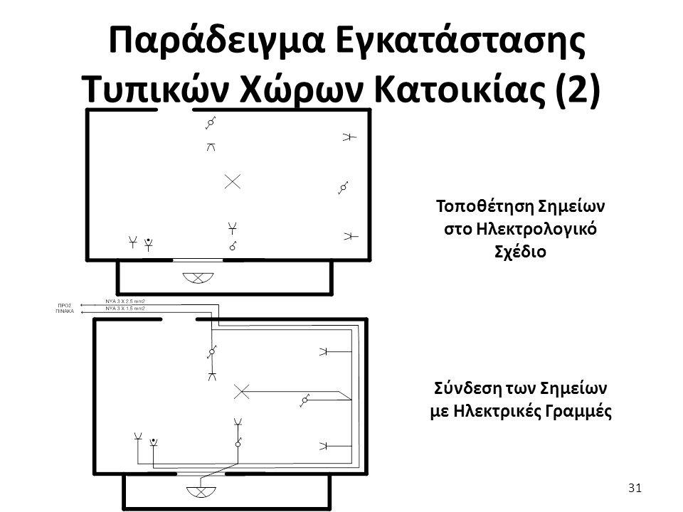 Παράδειγμα Εγκατάστασης Τυπικών Χώρων Κατοικίας (2) 31 Τοποθέτηση Σημείων στο Ηλεκτρολογικό Σχέδιο Σύνδεση των Σημείων με Ηλεκτρικές Γραμμές