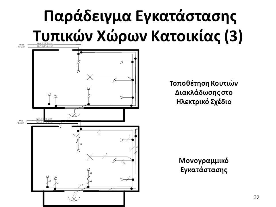 Παράδειγμα Εγκατάστασης Τυπικών Χώρων Κατοικίας (3) 32 Τοποθέτηση Κουτιών Διακλάδωσης στο Ηλεκτρικό Σχέδιο Μονογραμμικό Εγκατάστασης