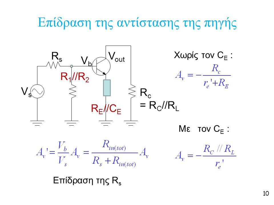 10 Επίδραση της αντίστασης της πηγής R c = R C //R L Χωρίς τον C Ε : VsVs R 1 //R 2 RsRs VbVb V out R Ε //C E Με τον C Ε : Επίδραση της R s