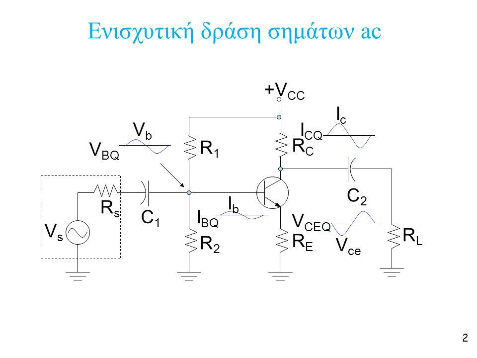 2 Ενισχυτική δράση σημάτων ac +V CC VsVs RsRs C1C1 R1R1 R2R2 RCRC RERE C2C2 RLRL VbVb V BQ I BQ IbIb I CQ IcIc V CEQ V ce