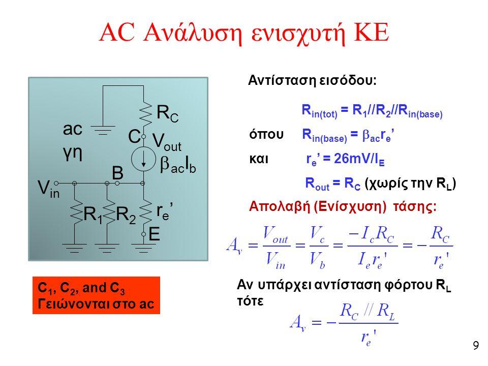 9 AC Ανάλυση ενισχυτή ΚΕ C 1, C 2, and C 3 Γειώνονται στο ac R in(tot) = R 1 //R 2 //R in(base) όπου R in(base) =  ac r e ' και r e ' = 26mV/I E R ou