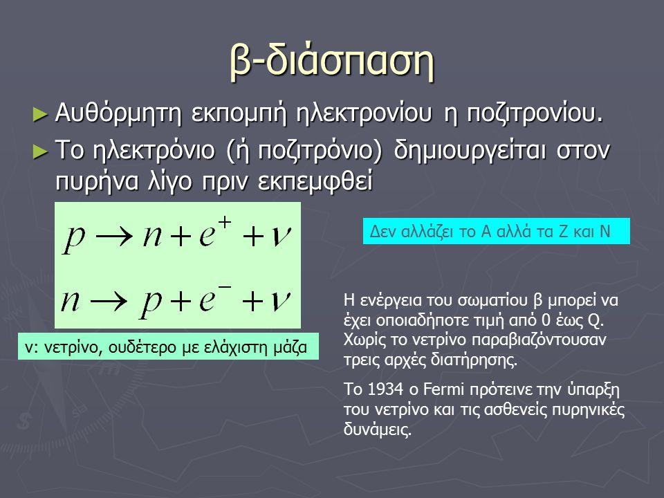 β-διάσπαση ► Αυθόρμητη εκπομπή ηλεκτρονίου η ποζιτρονίου.
