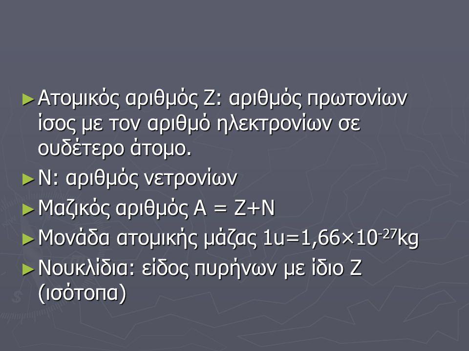 ► Σφαιρικοί πυρήνες με ασαφή σύνορα R=R 0 ×A 1/3, R 0 ~1.2 fm ► Πυκνότητα υλικών ~ 10 3 kg/m 3 ► Πυκνότητα πυρήνα ~ 2×10 17 kg/m 3 ► Αν τα νουκλεόνια είναι στριμωγμένα σε ένα μικρό πυρήνα πώς ο πυρήνας είναι σταθερός;